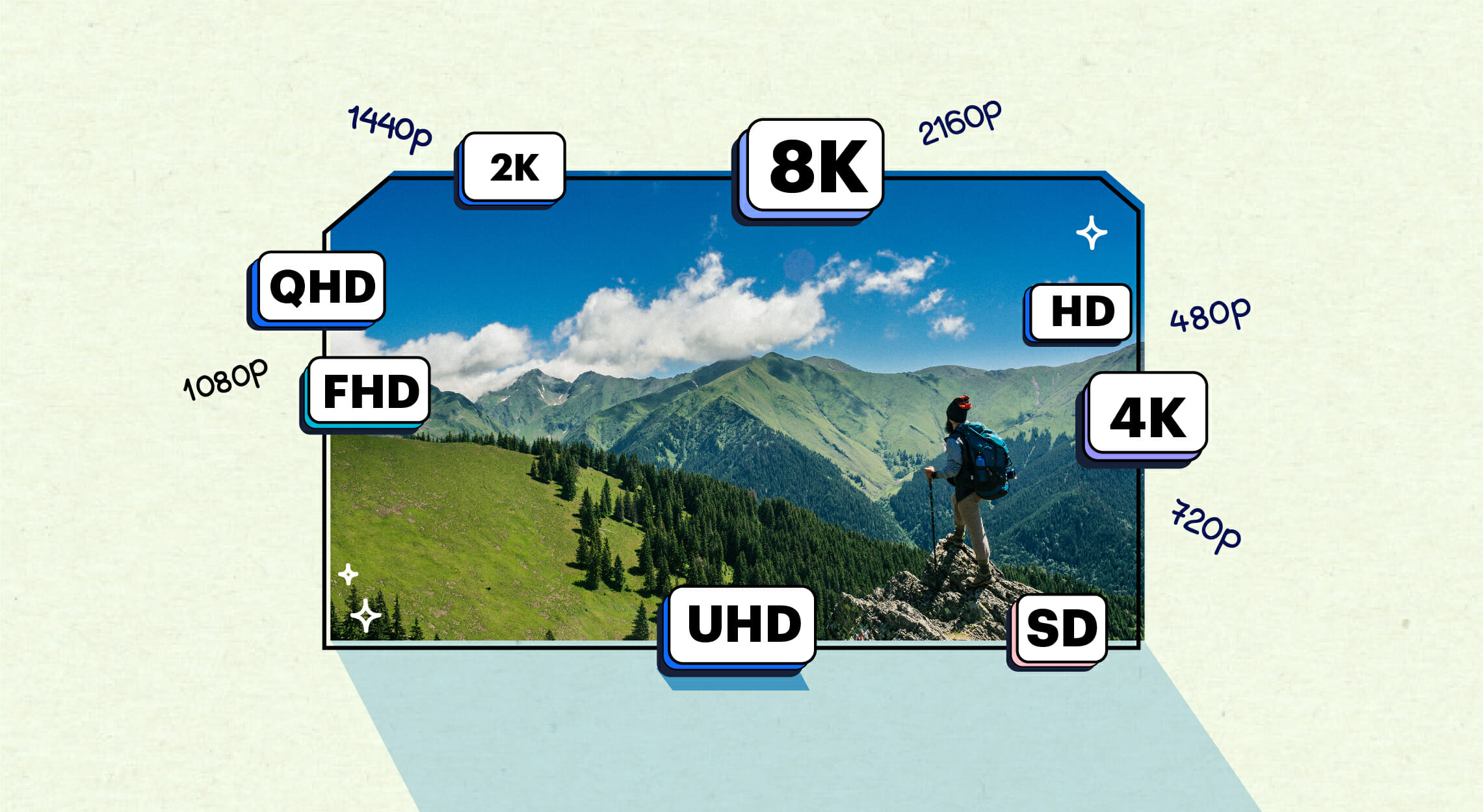 what is resolution and aspect ratio